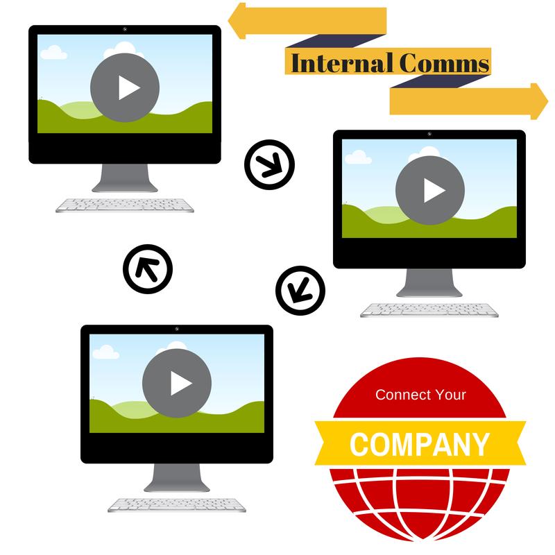 Best Internal Communications Video Idea... Ever